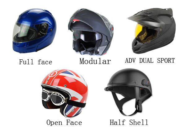 How to choose Motorcycle Helmet ? A Buying Guide to Motorcycle Helmets